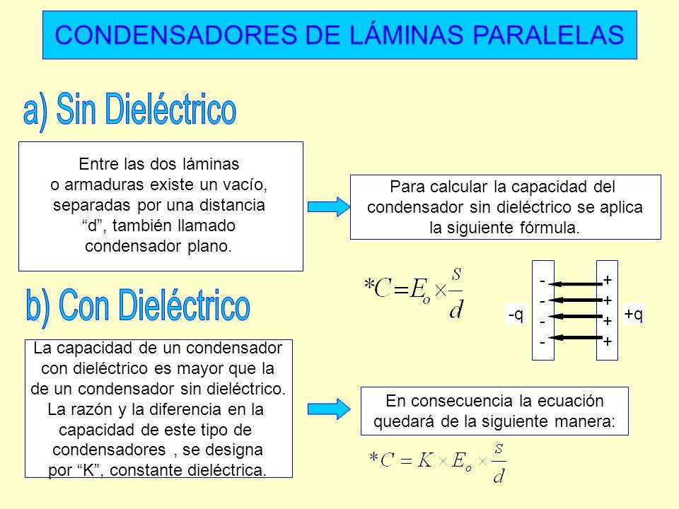a) Sin Dieléctrico b) Con Dieléctrico