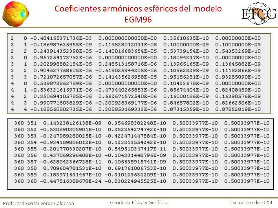 Coeficientes armónicos esféricos del modelo EGM96