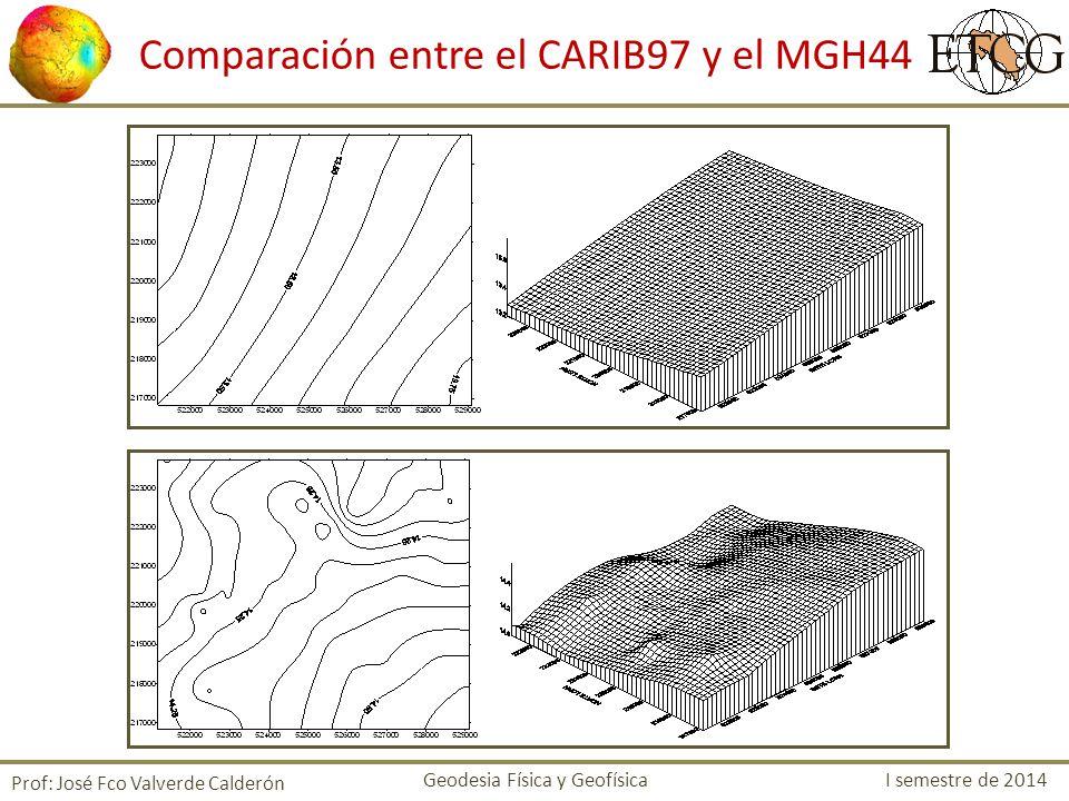 Comparación entre el CARIB97 y el MGH44