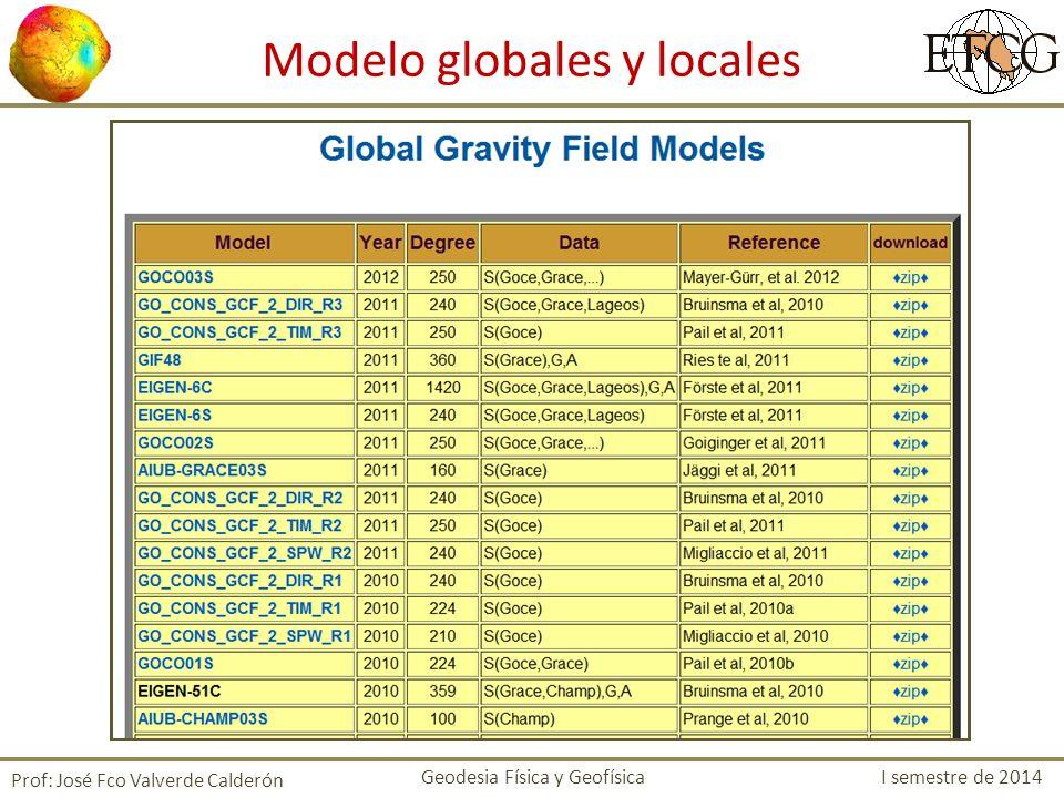 Modelo globales y locales
