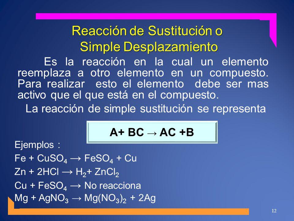 Reacción de Sustitución o Simple Desplazamiento