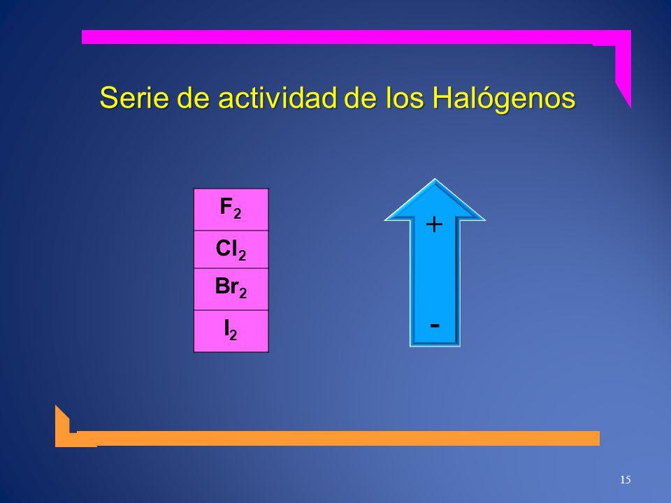 Serie de actividad de los Halógenos