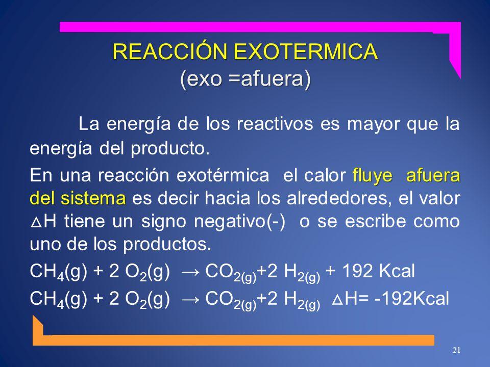 REACCIÓN EXOTERMICA (exo =afuera)