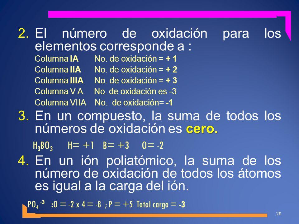 El número de oxidación para los elementos corresponde a :