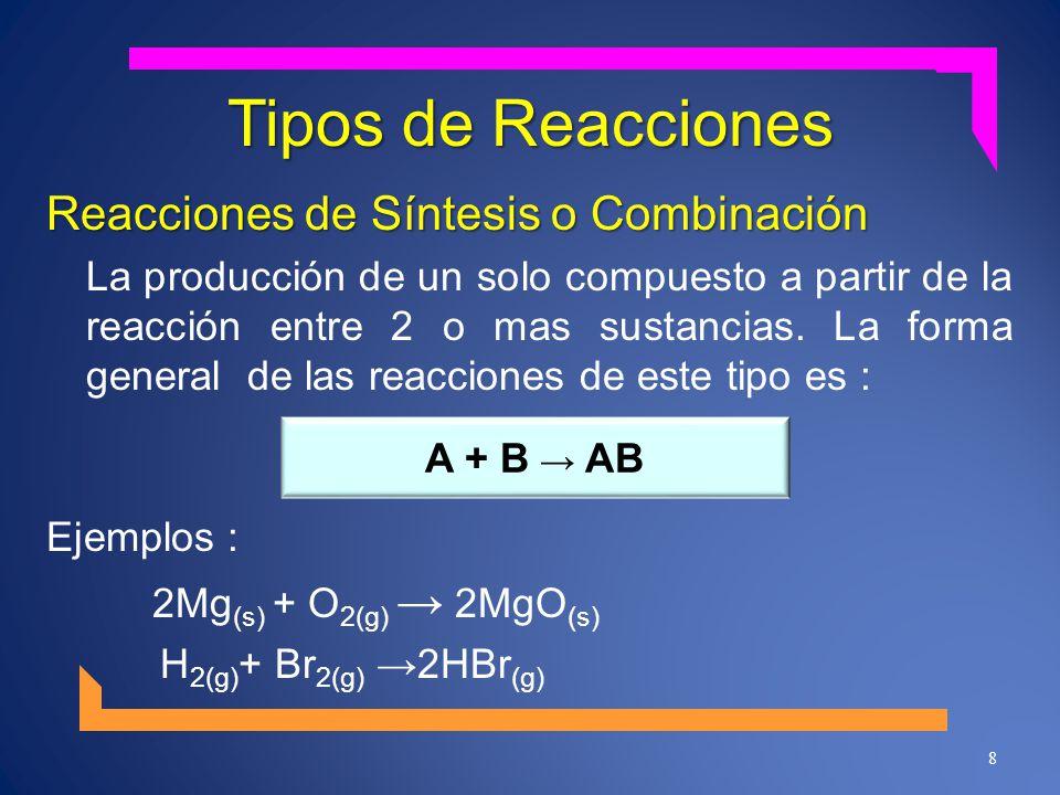 Tipos de Reacciones Reacciones de Síntesis o Combinación Ejemplos :