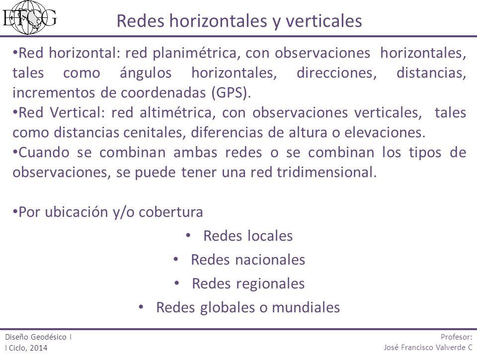 Redes horizontales y verticales