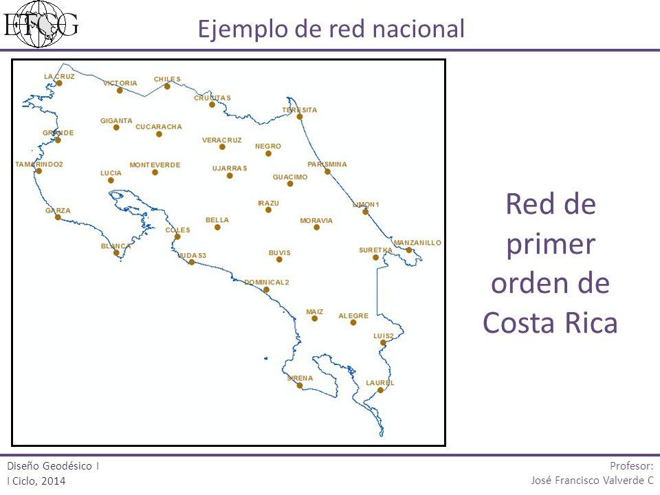 Red de primer orden de Costa Rica
