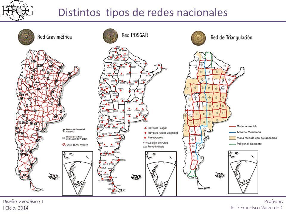 Distintos tipos de redes nacionales