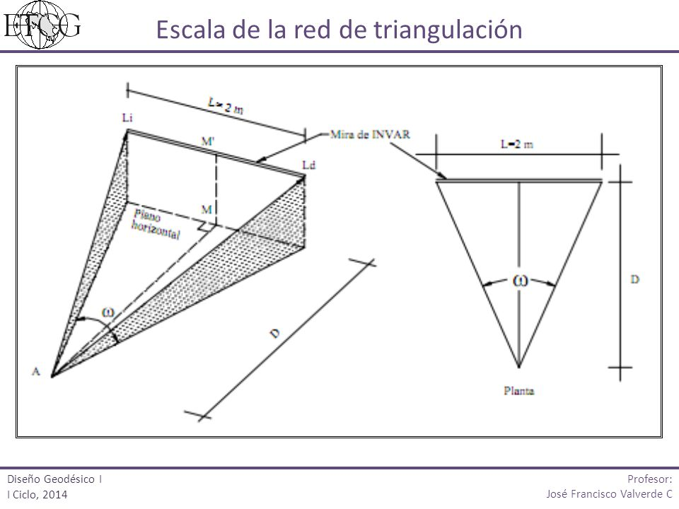 Escala de la red de triangulación