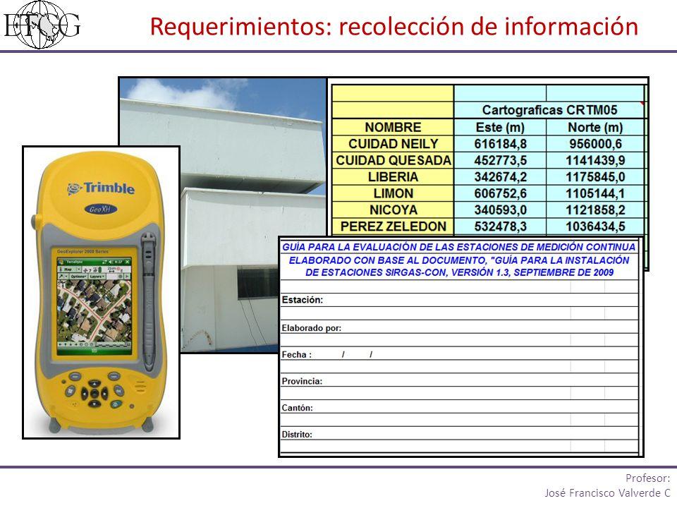 Requerimientos: recolección de información