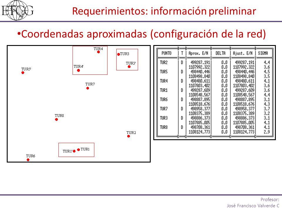 Requerimientos: información preliminar