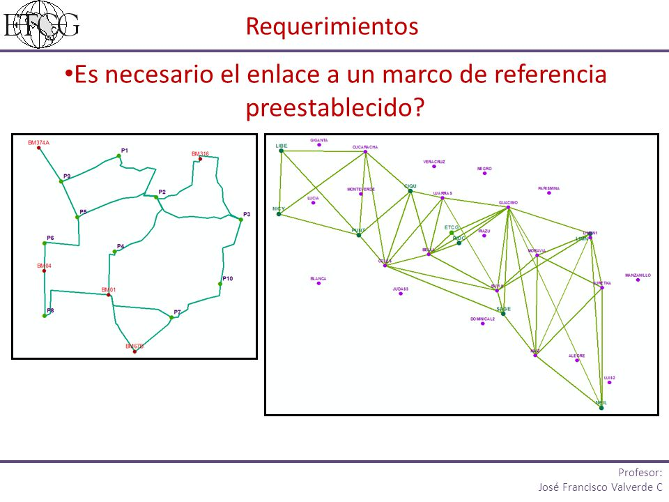 Es necesario el enlace a un marco de referencia preestablecido