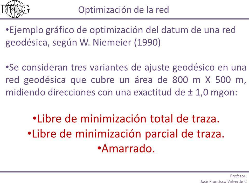 Libre de minimización total de traza.