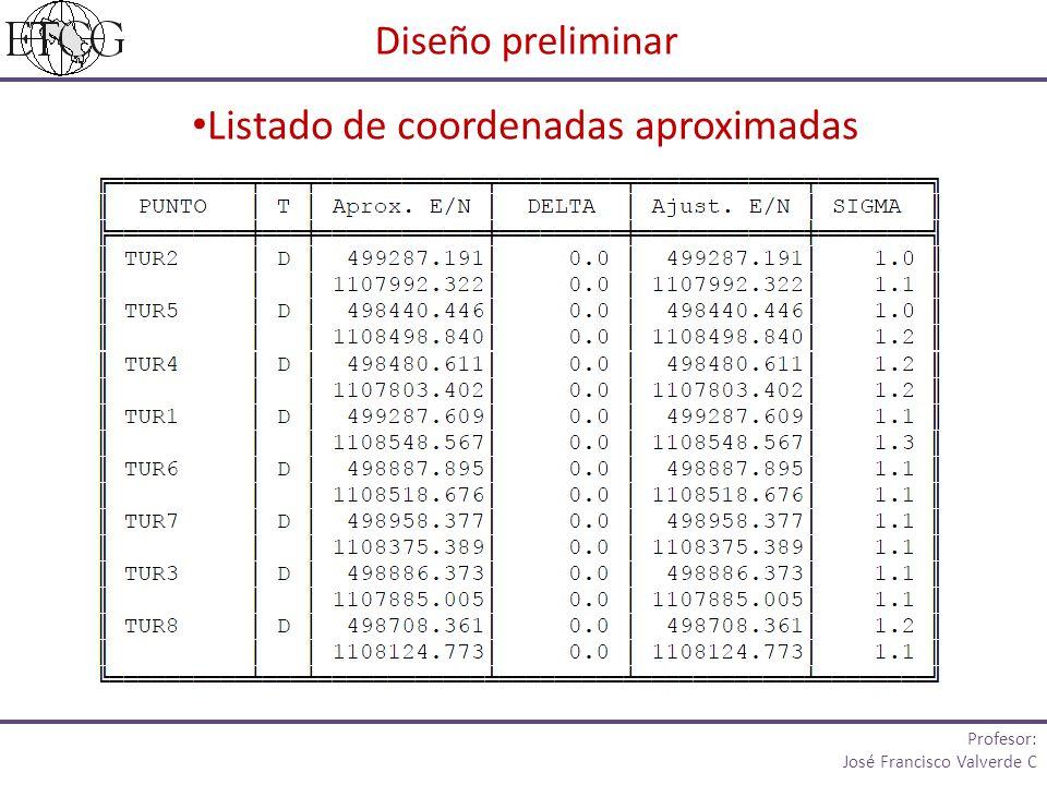 Listado de coordenadas aproximadas