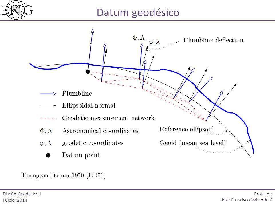 Datum geodésico Profesor: Diseño Geodésico I I Ciclo, 2014