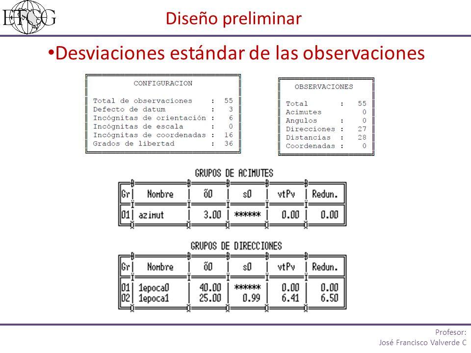 Desviaciones estándar de las observaciones