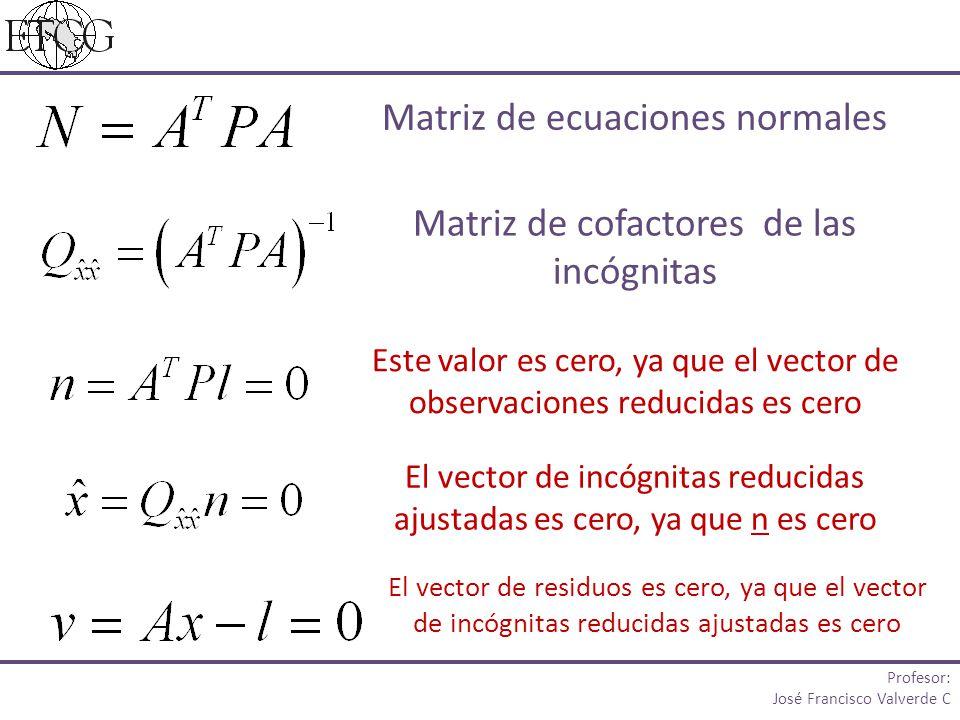 Matriz de ecuaciones normales