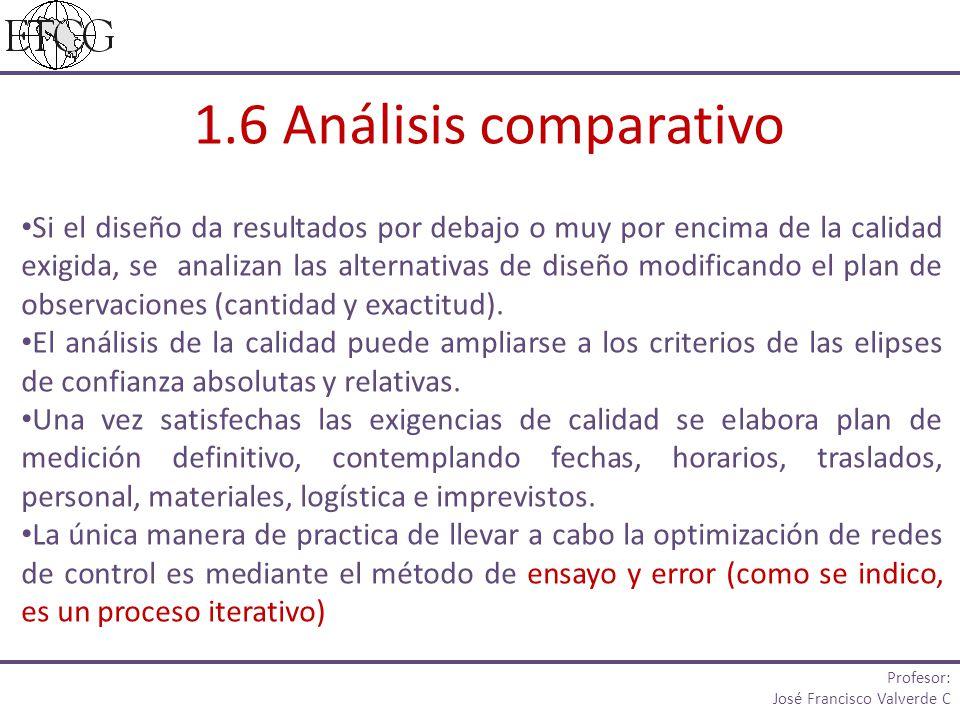 1.6 Análisis comparativo