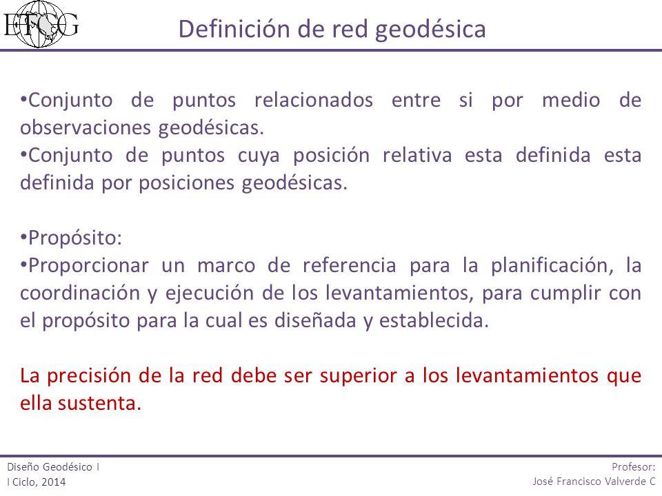 Definición de red geodésica