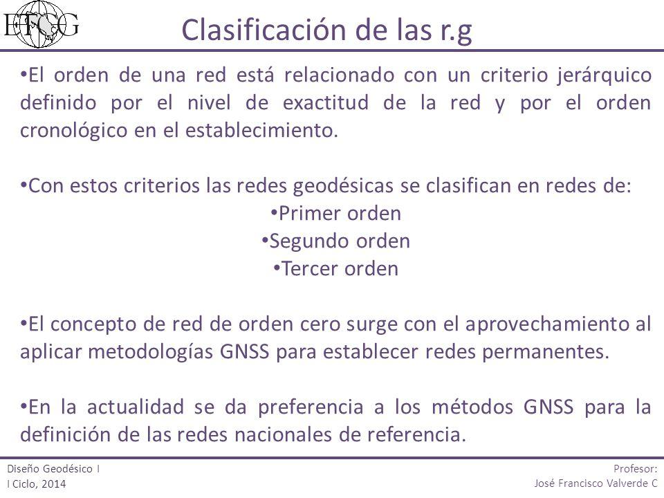 Clasificación de las r.g