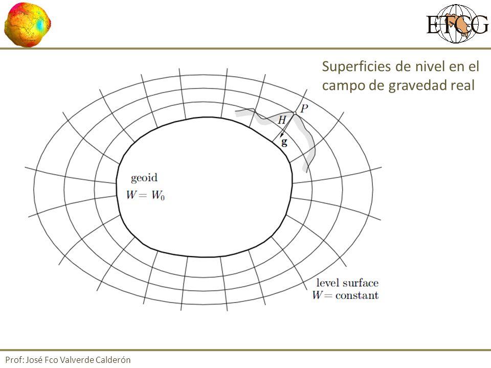 Superficies de nivel en el campo de gravedad real