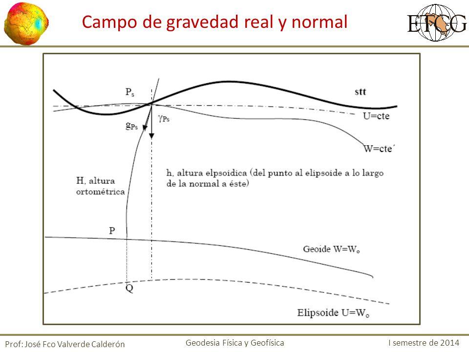 Campo de gravedad real y normal