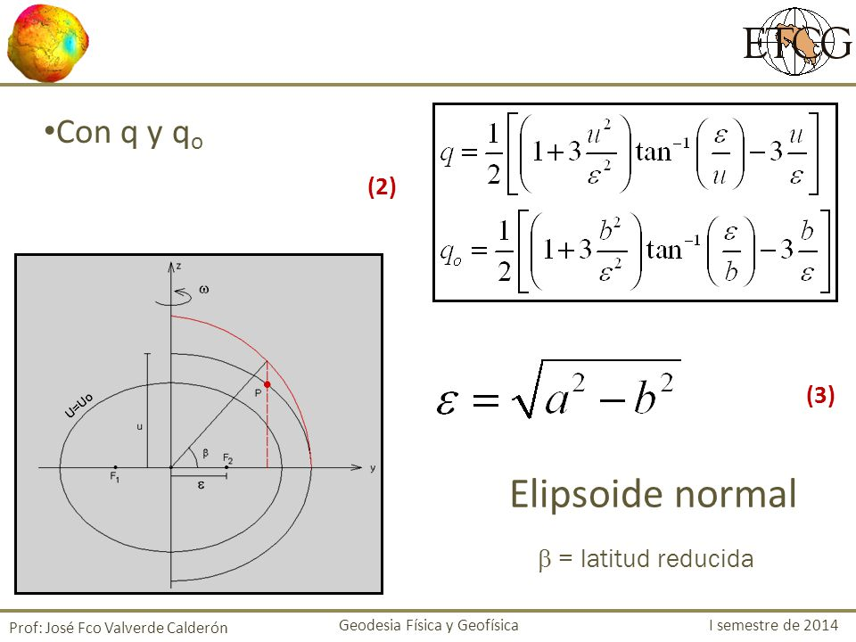 Elipsoide normal Con q y qo (2) (3)  = latitud reducida