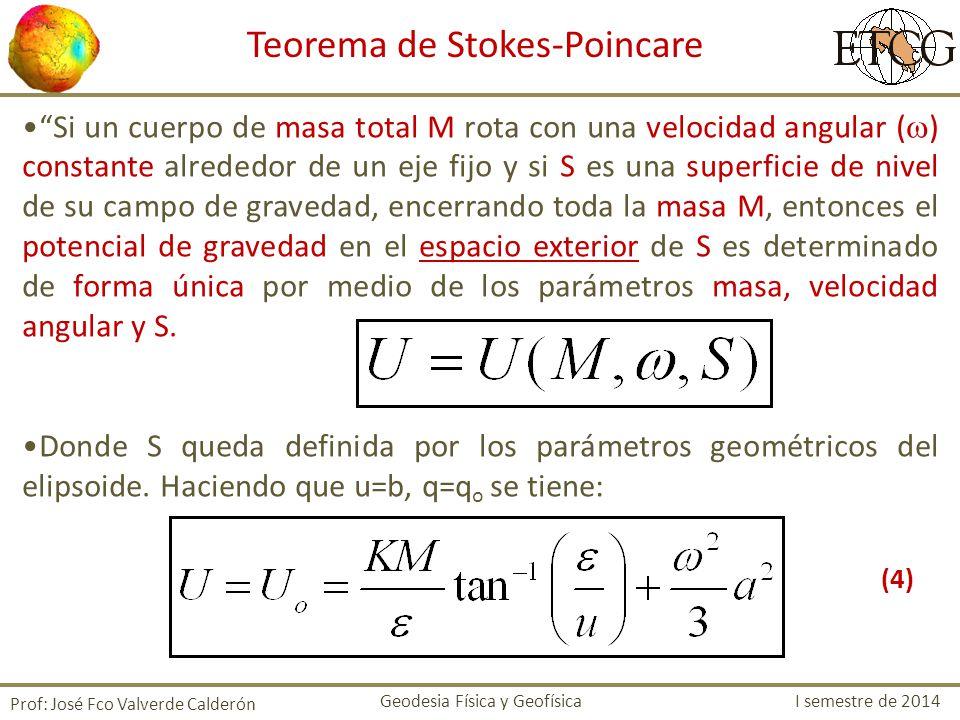 Teorema de Stokes-Poincare