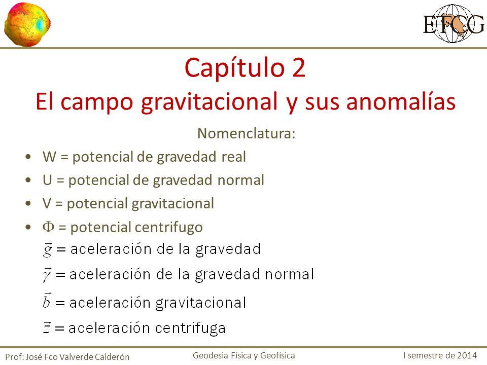 Capítulo 2 El campo gravitacional y sus anomalías