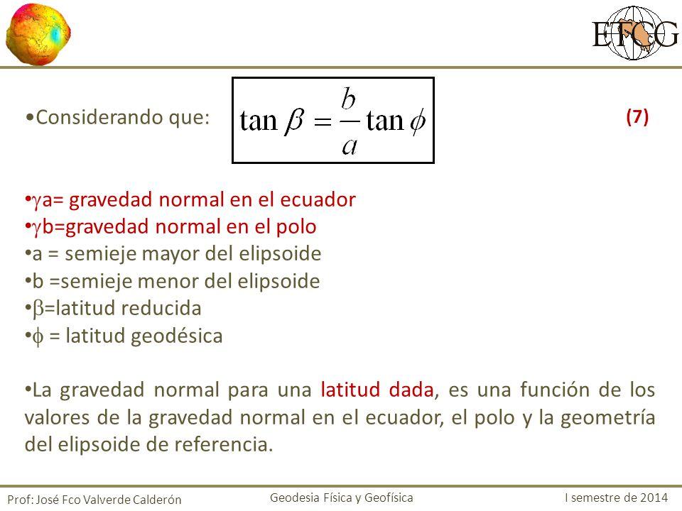 a= gravedad normal en el ecuador b=gravedad normal en el polo