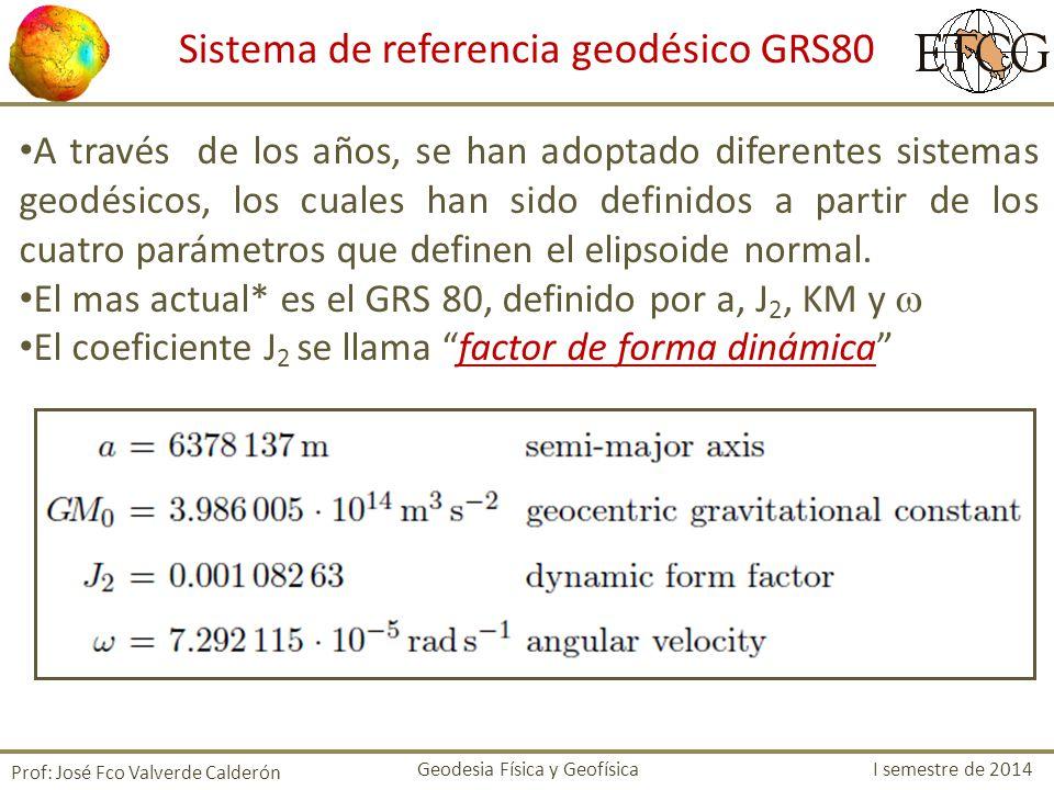Sistema de referencia geodésico GRS80