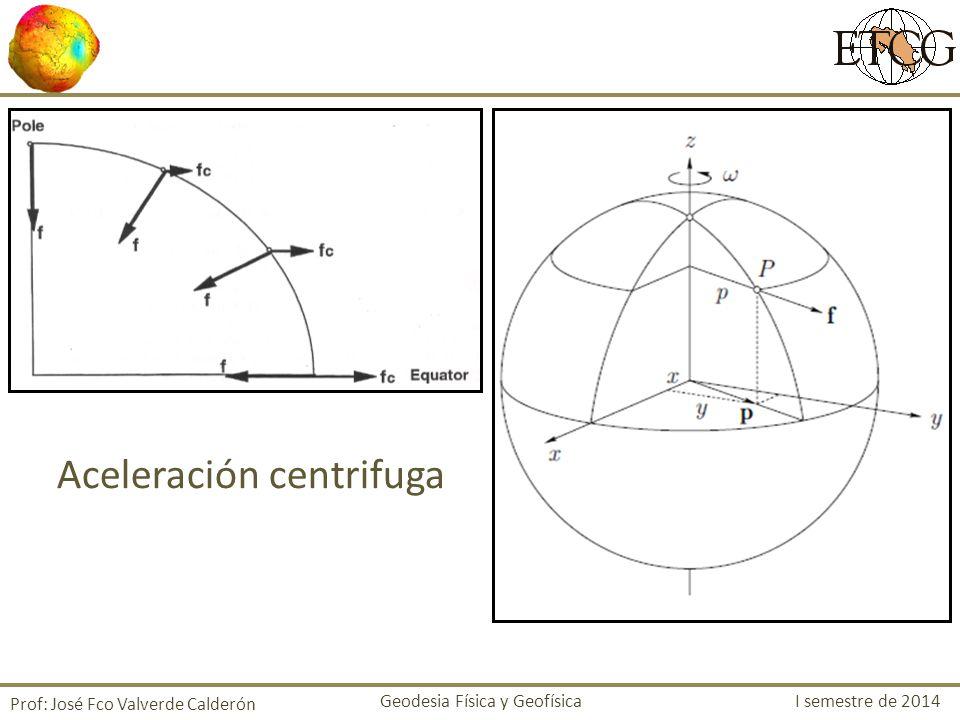 Aceleración centrifuga