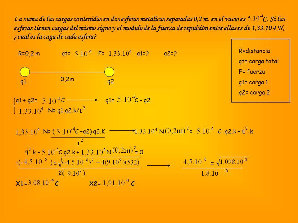 La suma de las cargas contenidas en dos esferas metálicas separadas 0,2 m. en el vacío es C. Si las esferas tienen cargas del mismo signo y el modulo de la fuerza de repulsión entre ellas es de 1,33.10 4 N, ¿cual es la caga de cada esfera