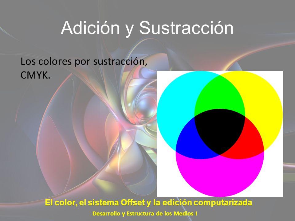 Adición y Sustracción Los colores por sustracción, CMYK.