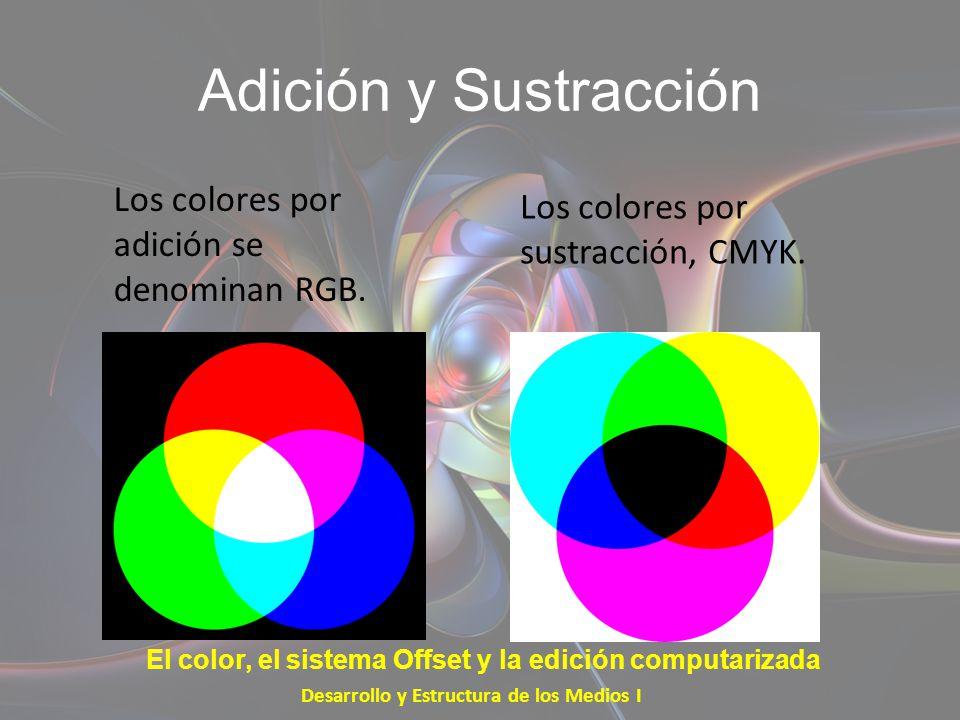 Adición y Sustracción Los colores por adición se denominan RGB.