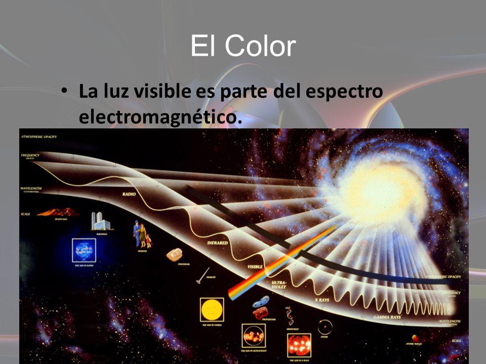 El Color La luz visible es parte del espectro electromagnético.