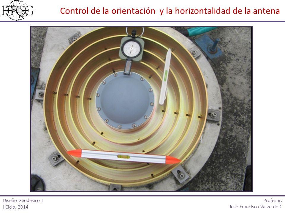 Control de la orientación y la horizontalidad de la antena