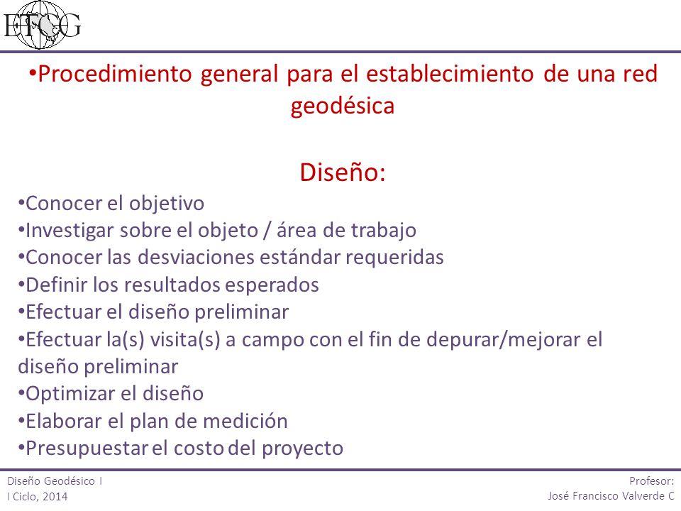 Procedimiento general para el establecimiento de una red geodésica
