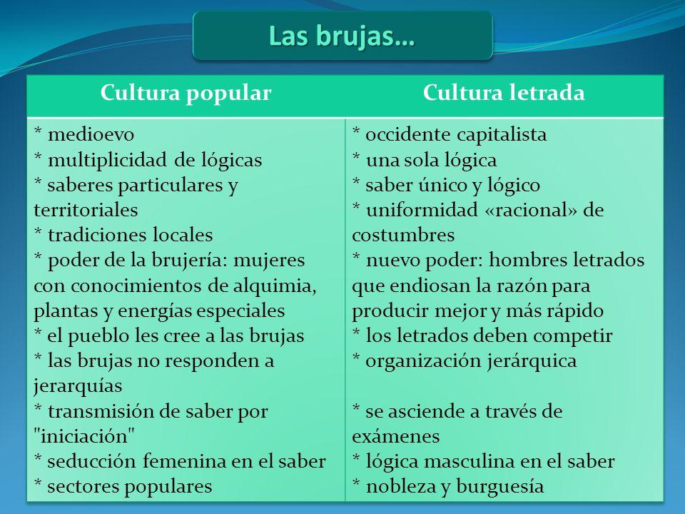 Las brujas… Cultura popular Cultura letrada * medioevo