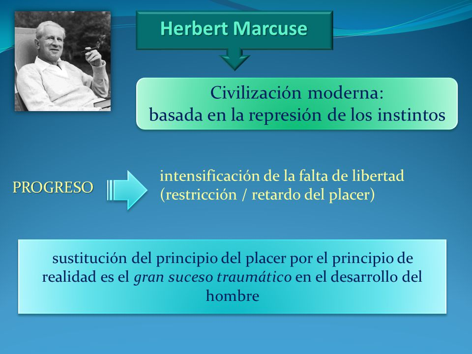 Herbert Marcuse Civilización moderna:
