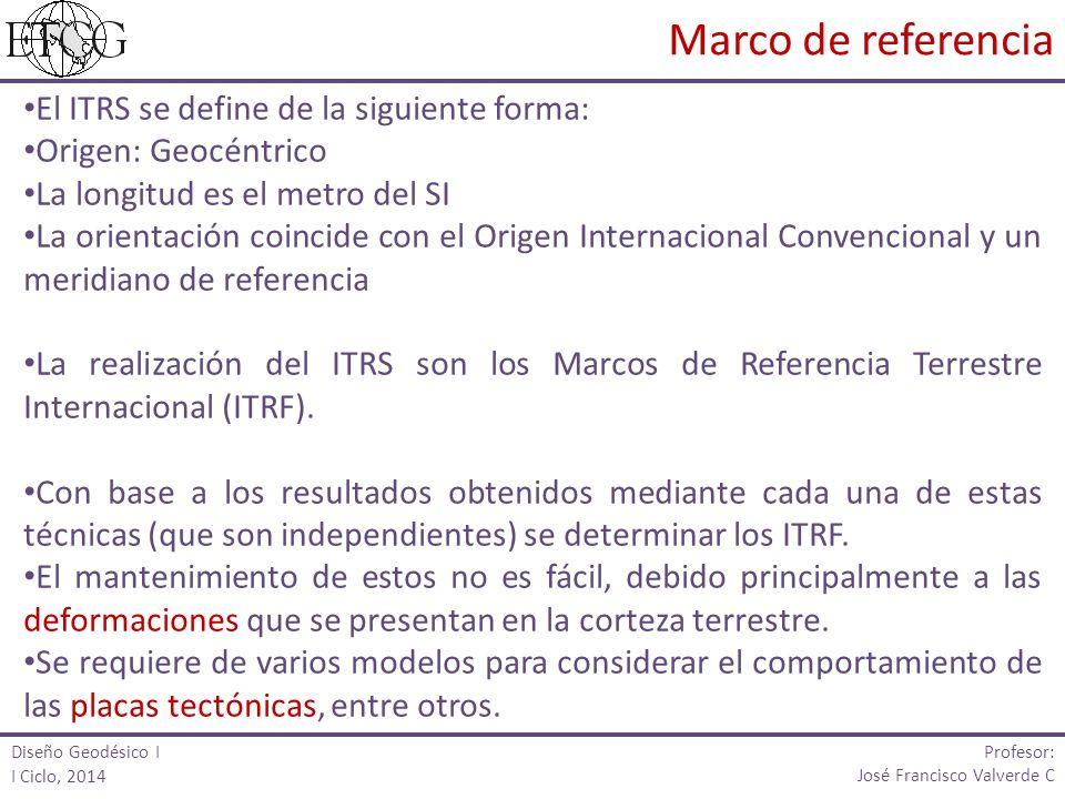 Marco de referencia El ITRS se define de la siguiente forma: