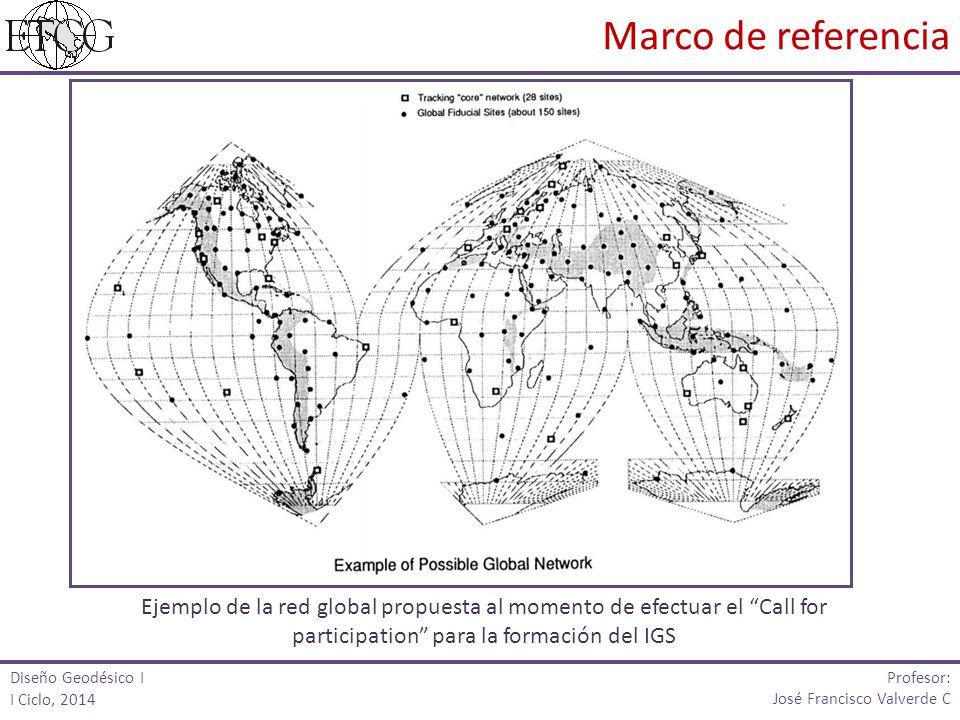 Marco de referencia Ejemplo de la red global propuesta al momento de efectuar el Call for participation para la formación del IGS.