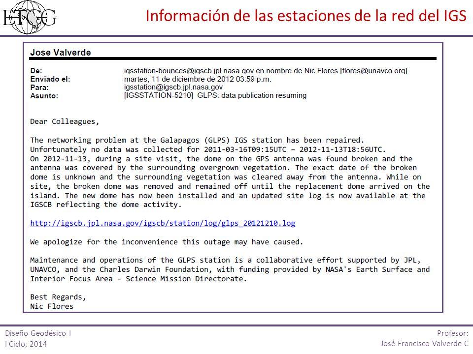 Información de las estaciones de la red del IGS
