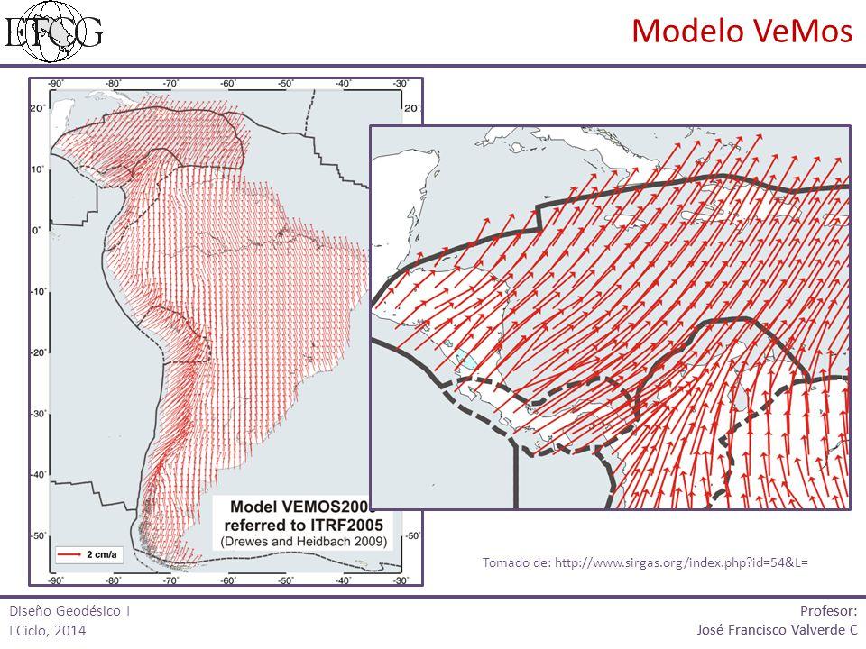 Modelo VeMos Diseño Geodésico I I Ciclo, 2014 Profesor: