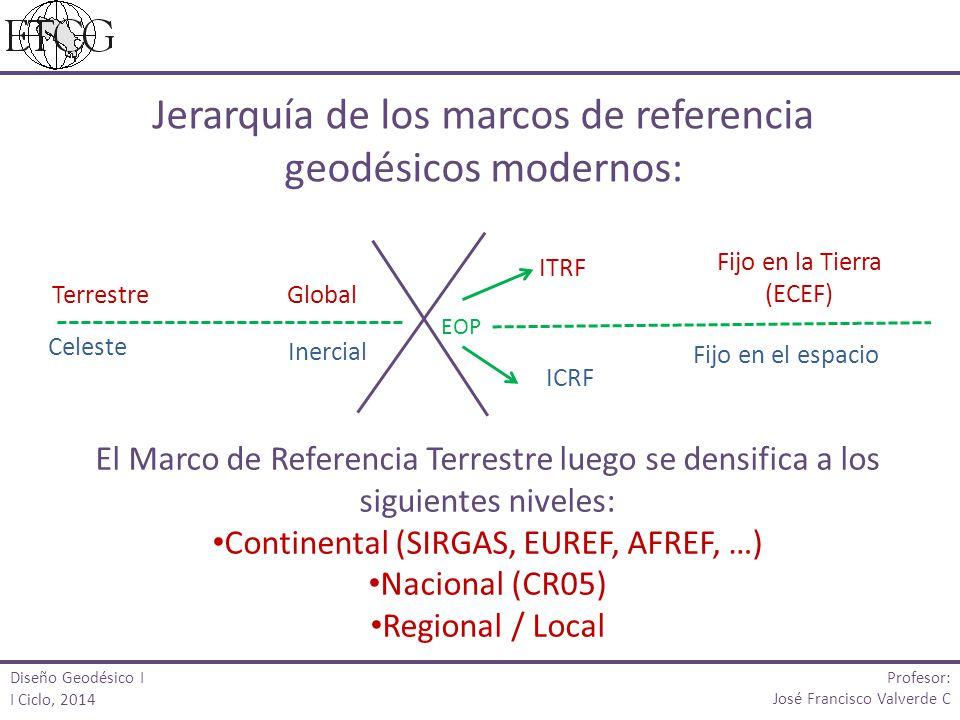 Jerarquía de los marcos de referencia geodésicos modernos: