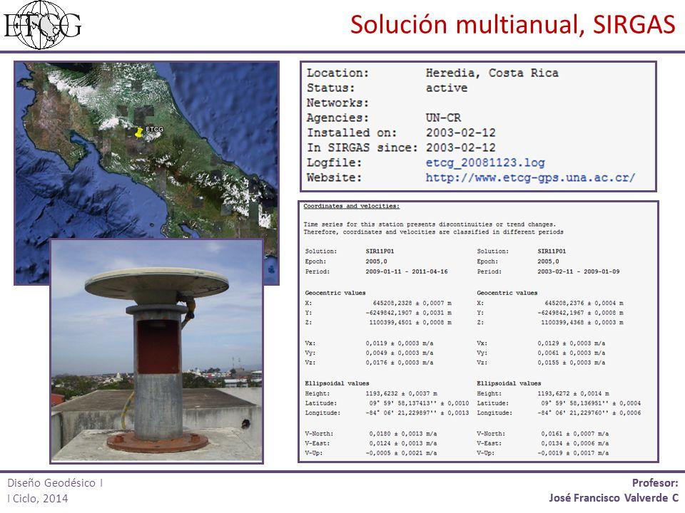 Solución multianual, SIRGAS