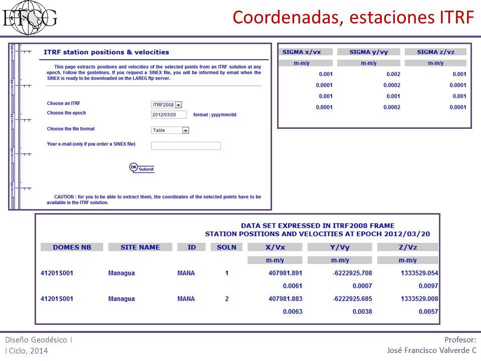 Coordenadas, estaciones ITRF