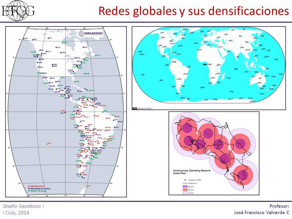Redes globales y sus densificaciones