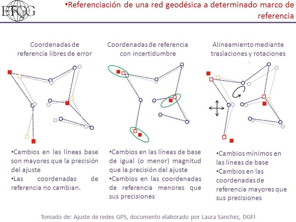 Referenciación de una red geodésica a determinado marco de referencia