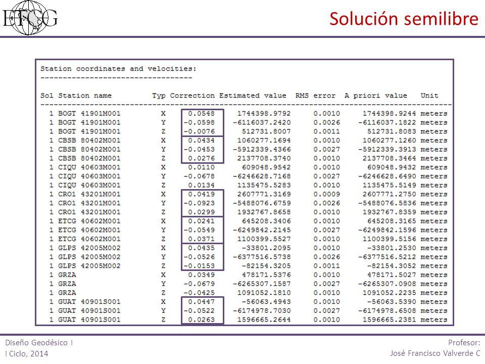 Solución semilibre Profesor: Diseño Geodésico I I Ciclo, 2014